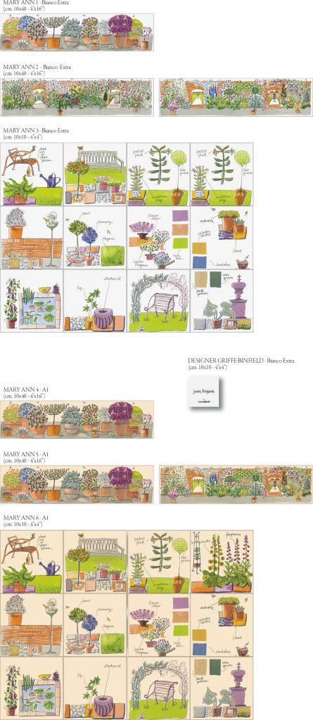 obklady s dekory malované zahrada květinami